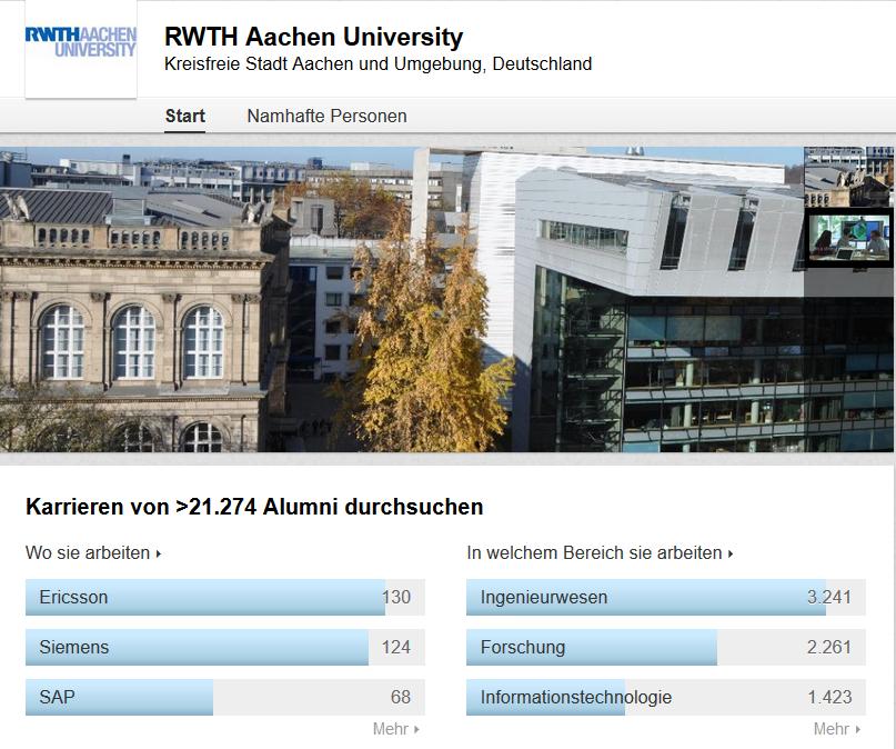 Alumni Netzwerke in linkedin