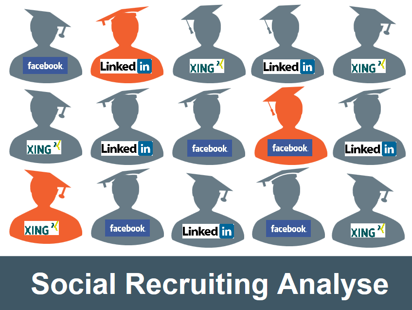 Social Recruting Potenzial Analyse