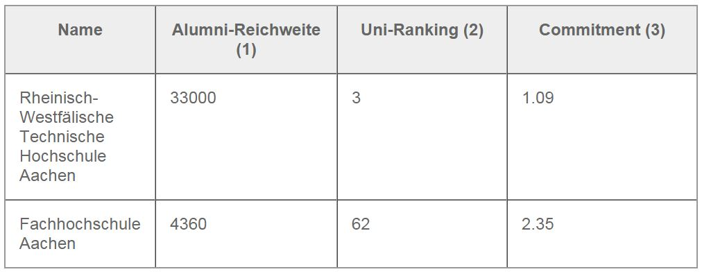 alumni-Index_Uni-Ranking