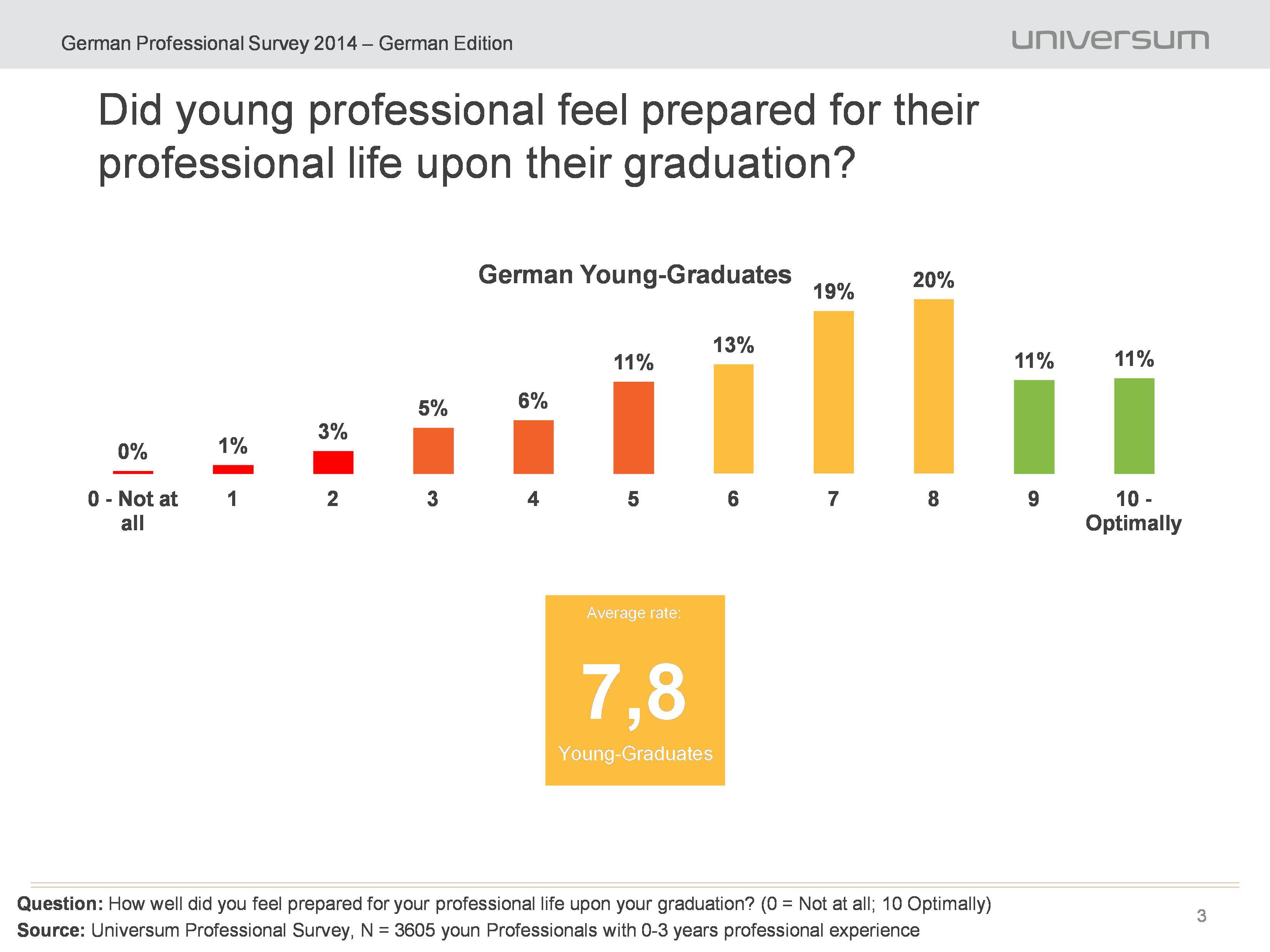ProfessionalReadiness_Germany_Universum_DEPS14