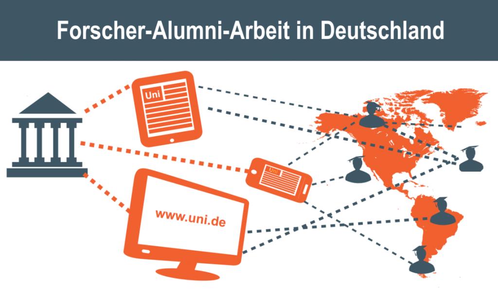 Forscher-Alumni Arbeit in Deutschland